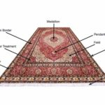Area Rug Cleaning Annapolis Oriental Rug Cleaners